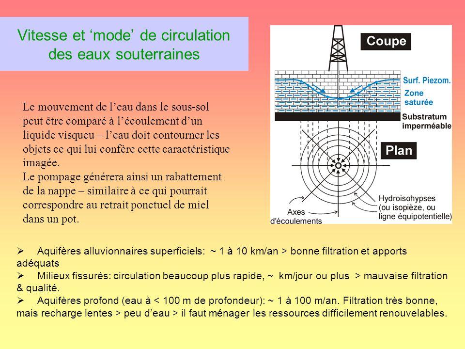 Vallée du DRAC: Schéma géologique simplifié