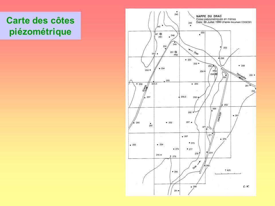 Isopièzes (ou hydroisohypses) Courbes de mêmes niveau deau (cas de nappes libres).