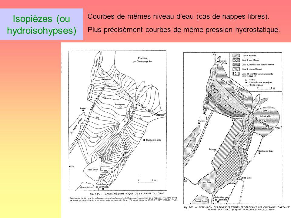 Carte Piézométrique Piézomètre: tube dobservation du niveau deau planté dans le sol.