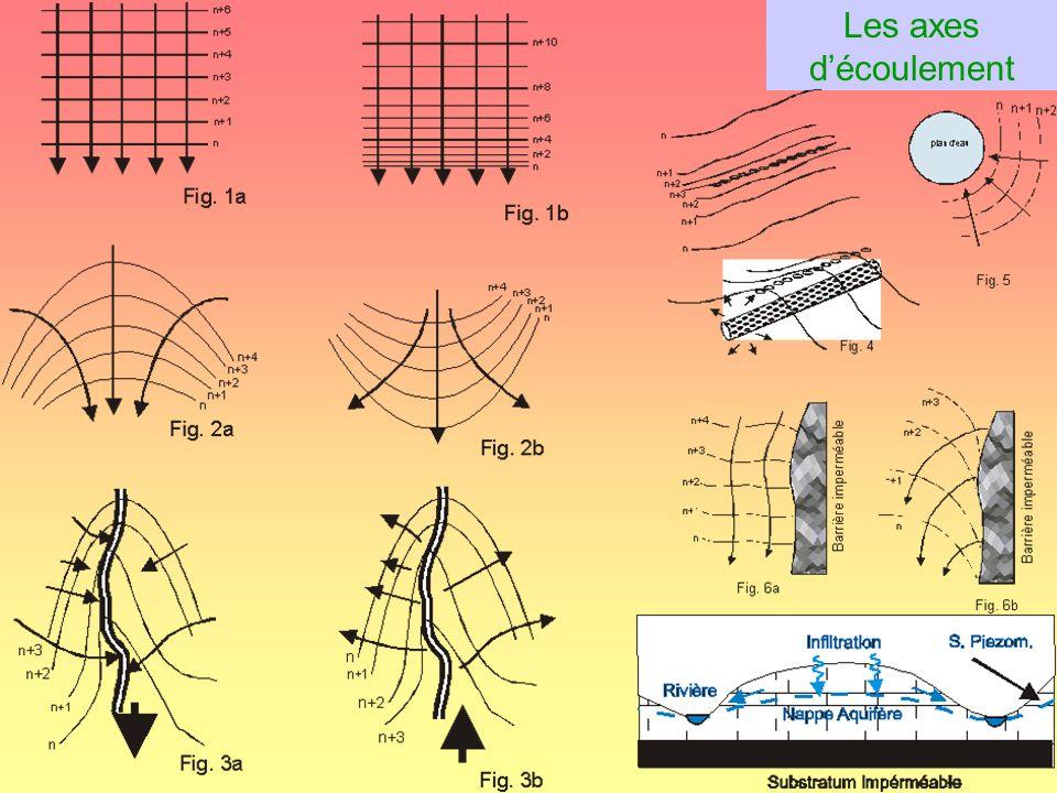 Interpolation par méthode des triangles Interpolation sur 3 piézos voisins… … suivi du lissage après finition de la carte