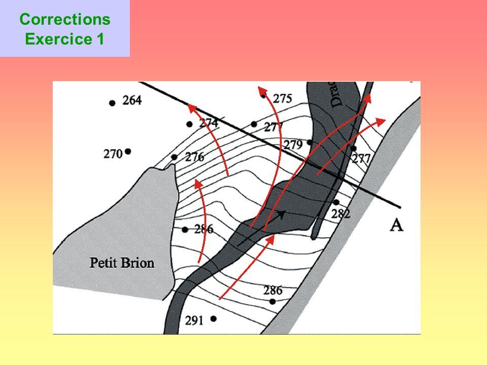 Corrections Exercice 2