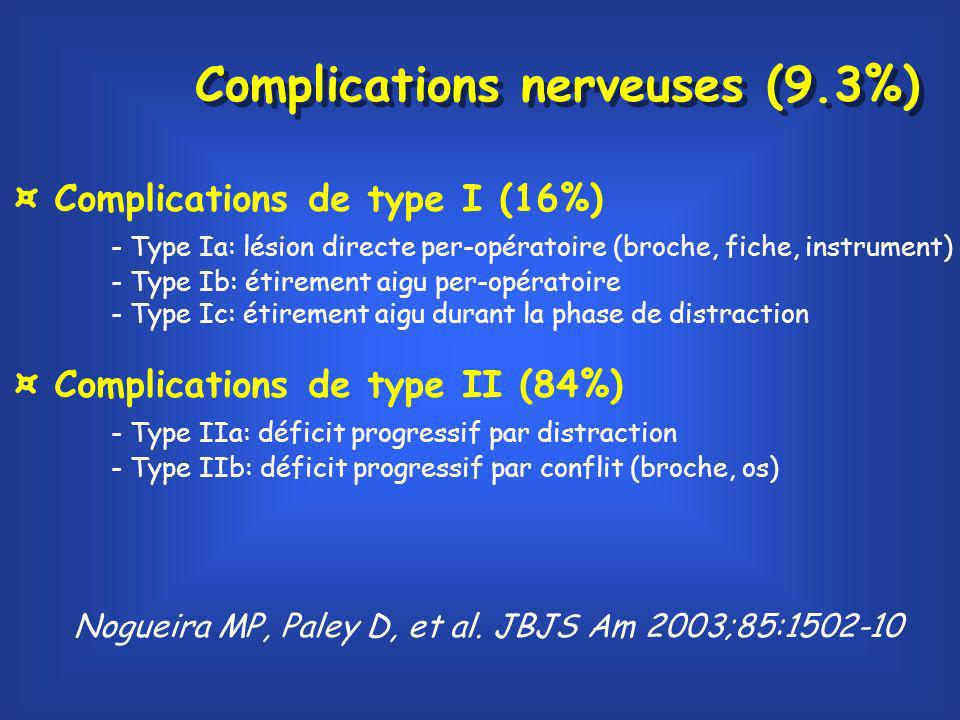 Complications nerveuses (9.3%) Nogueira MP, Paley D, et al.