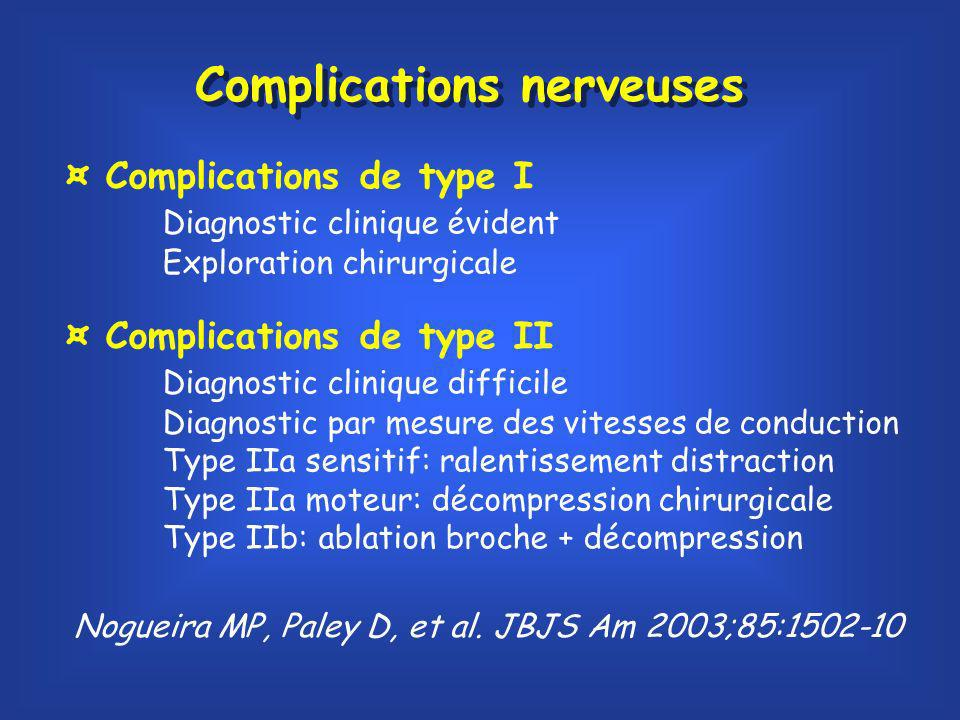 Complications nerveuses ¤ Complications de type I Diagnostic clinique évident Exploration chirurgicale ¤ Complications de type II Diagnostic clinique difficile Diagnostic par mesure des vitesses de conduction Type IIa sensitif: ralentissement distraction Type IIa moteur: décompression chirurgicale Type IIb: ablation broche + décompression Nogueira MP, Paley D, et al.