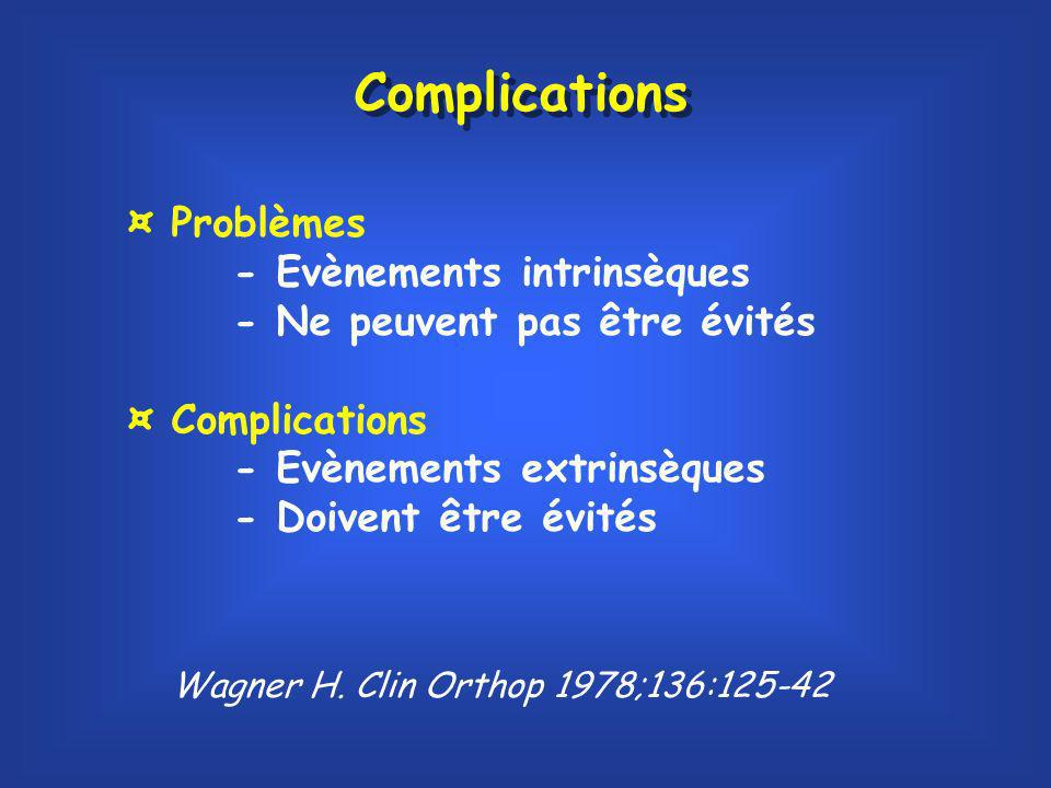 Complications Wagner H.