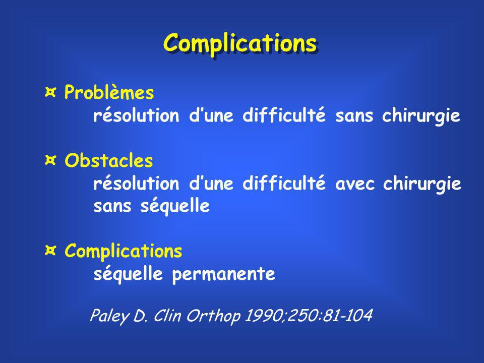 Complications Paley D.