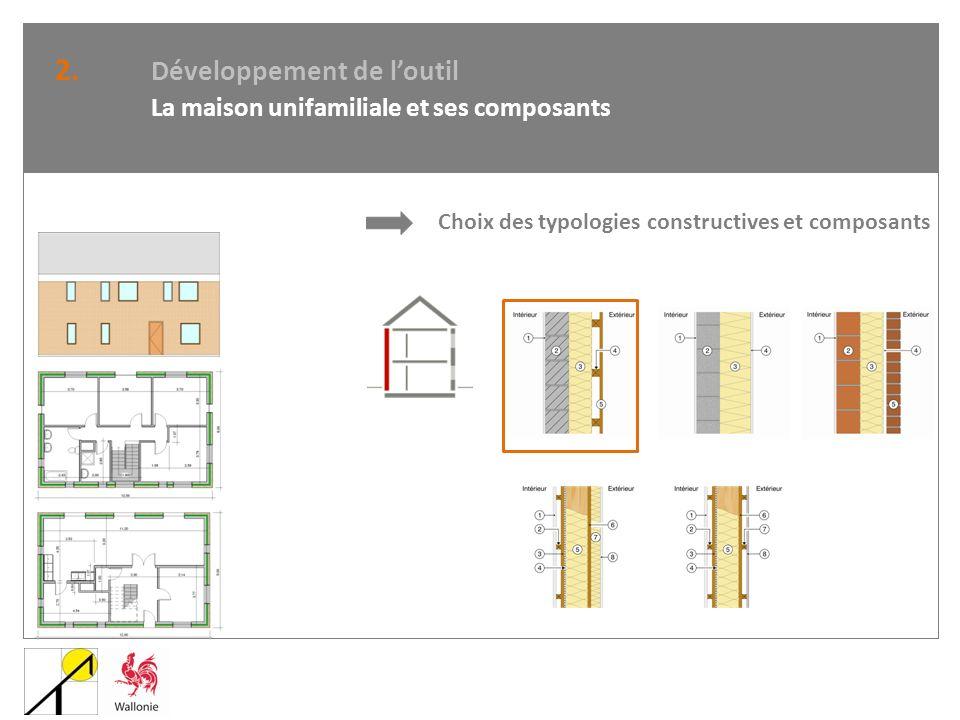 2. Développement de loutil La maison unifamiliale et ses composants Choix des typologies constructives et composants