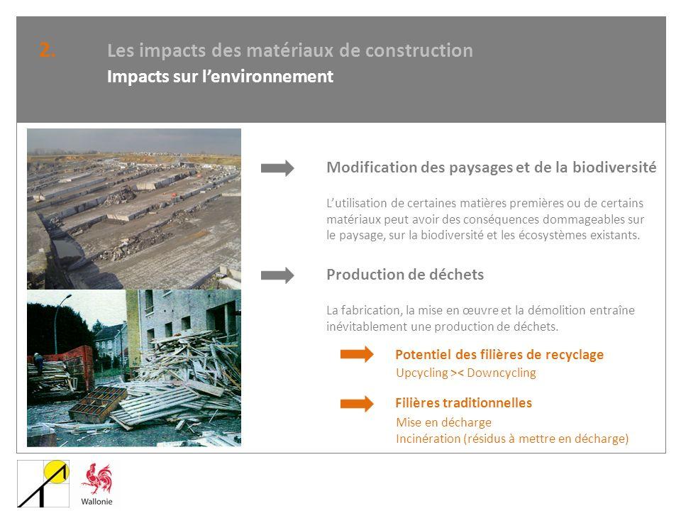 2. Les impacts des matériaux de construction Impacts sur lenvironnement Modification des paysages et de la biodiversité Lutilisation de certaines mati