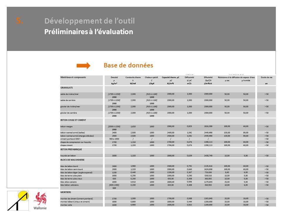 5. Développement de loutil Préliminaires à lévaluation Base de données