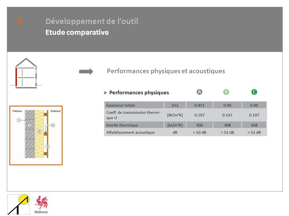 5. Développement de loutil Etude comparative Performances physiques et acoustiques