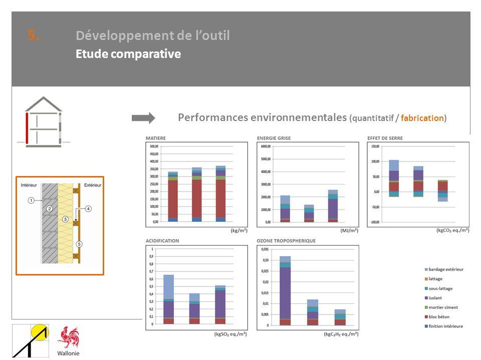5. Développement de loutil Etude comparative Performances environnementales (quantitatif / fabrication)