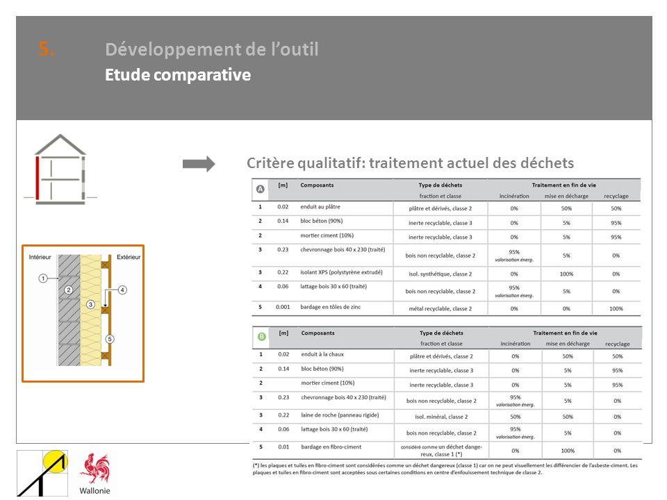 5. Développement de loutil Etude comparative Critère qualitatif: traitement actuel des déchets