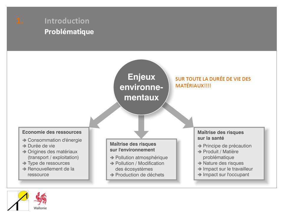 1. Introduction Problématique SUR TOUTE LA DURÉE DE VIE DES MATÉRIAUX!!!!
