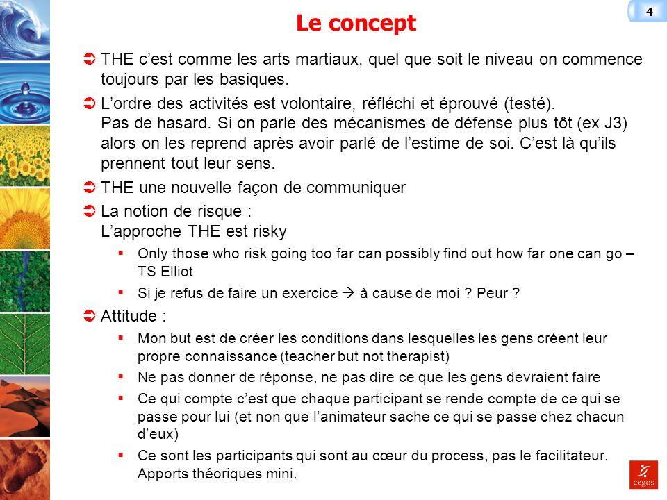 4 Le concept THE cest comme les arts martiaux, quel que soit le niveau on commence toujours par les basiques.