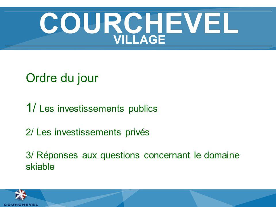 Ordre du jour 1/ Les investissements publics 2/ Les investissements privés 3/ Réponses aux questions concernant le domaine skiable