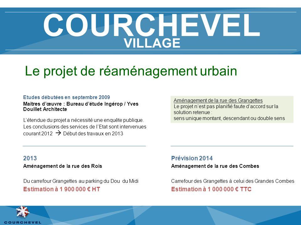 Le projet de réaménagement urbain Etudes débutées en septembre 2009 Maitres dœuvre : Bureau détude Ingérop / Yves Douillet Architecte Létendue du proj