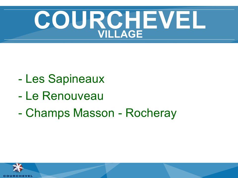 - Les Sapineaux - Le Renouveau - Champs Masson - Rocheray