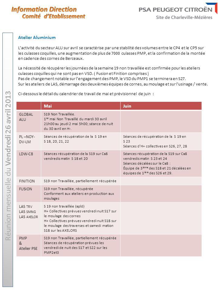 MaiJuin GLOBAL ALU S19 Non Travaillée. 1 ier mai Non Travaillé du mardi 30 avril 21h00 au jeudi 2 mai 5h00; séance de nuit du 30 avril en H-. PL –NOY-