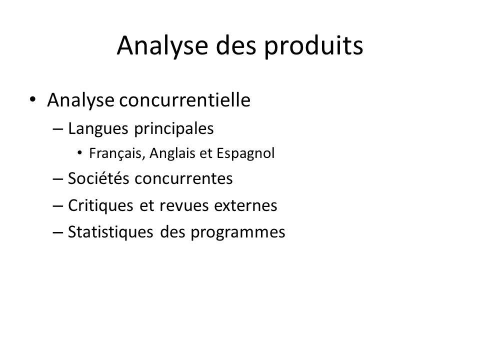 Analyse des produits Analyse concurrentielle – Langues principales Français, Anglais et Espagnol – Sociétés concurrentes – Critiques et revues externes – Statistiques des programmes