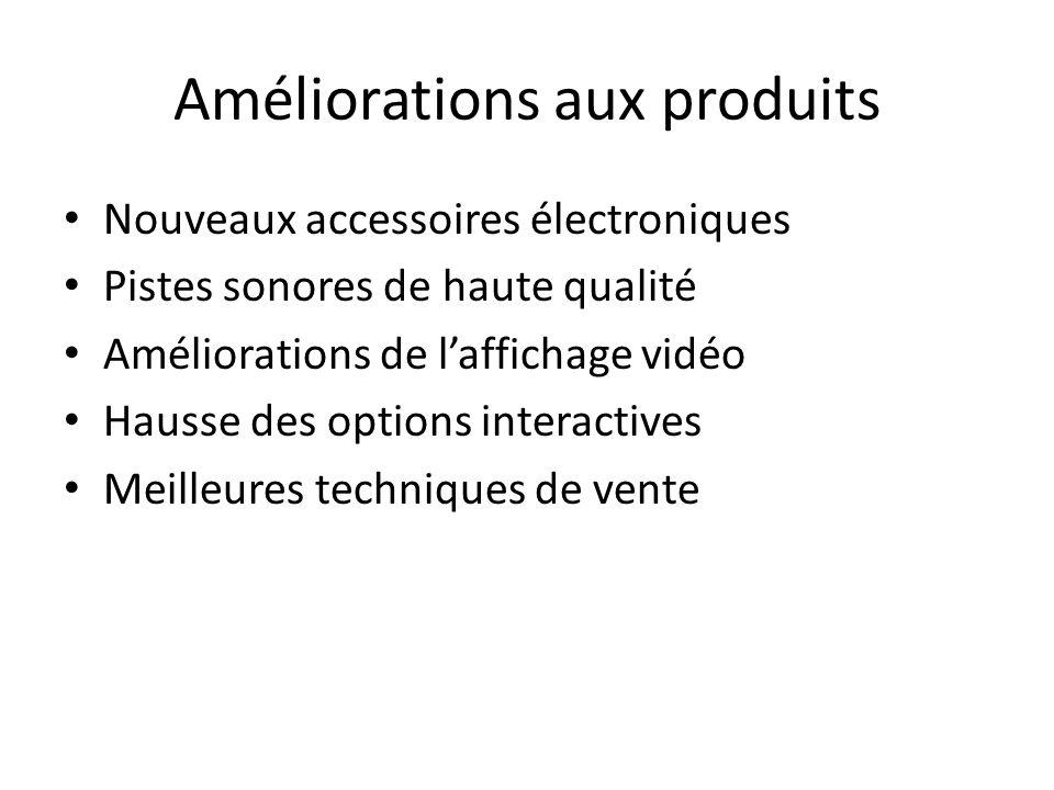 Améliorations aux produits Nouveaux accessoires électroniques Pistes sonores de haute qualité Améliorations de laffichage vidéo Hausse des options interactives Meilleures techniques de vente