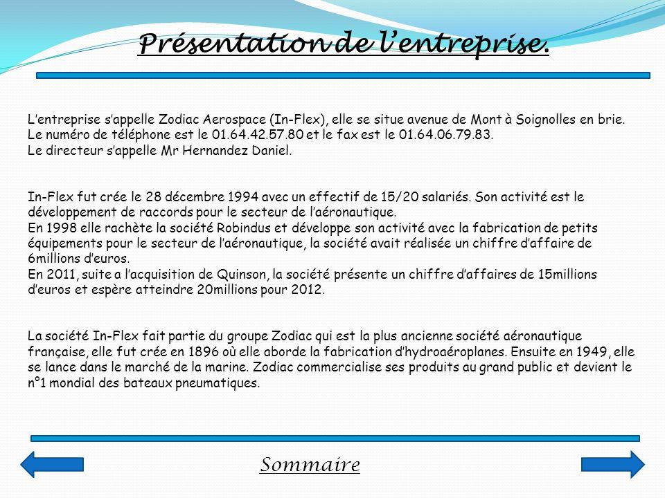 Présentation de lentreprise. Sommaire Lentreprise sappelle Zodiac Aerospace (In-Flex), elle se situe avenue de Mont à Soignolles en brie. Le numéro de