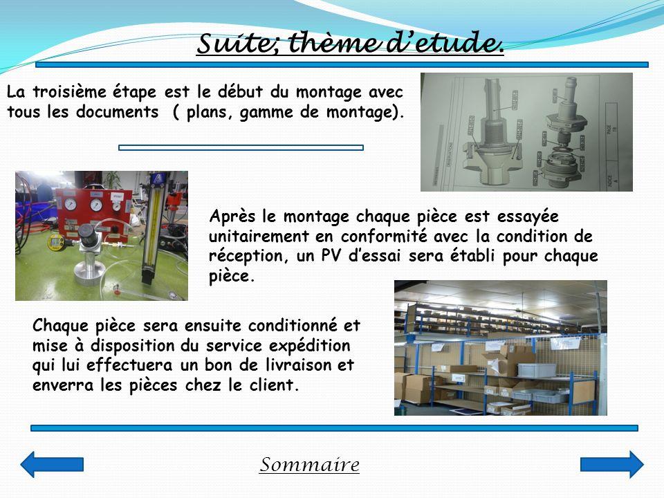 Sommaire Description des taches accomplies.