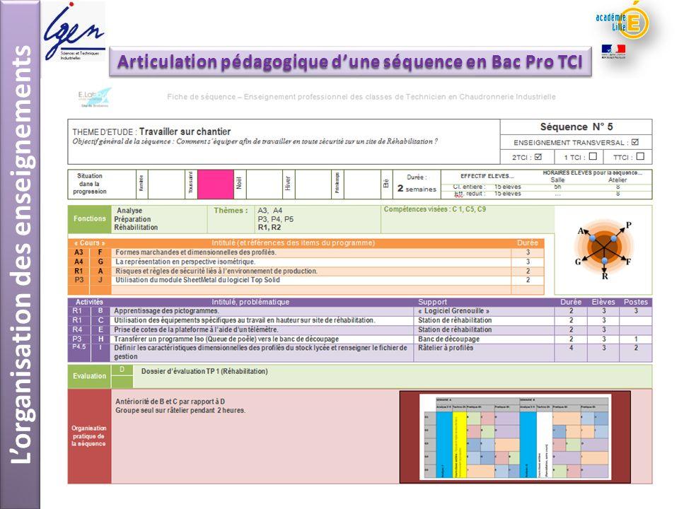 Lorganisation des enseignements Articulation pédagogique dune séquence en Bac Pro TCI