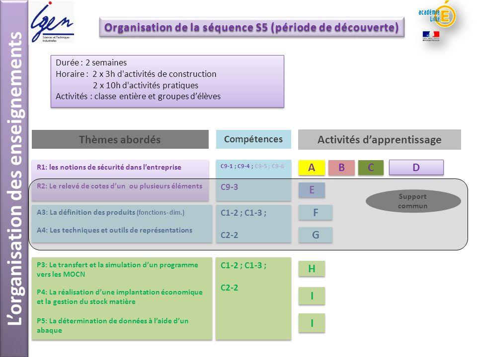 Lorganisation des enseignements Durée : 2 semaines Horaire : 2 x 3h d'activités de construction 2 x 10h d'activités pratiques Activités : classe entiè