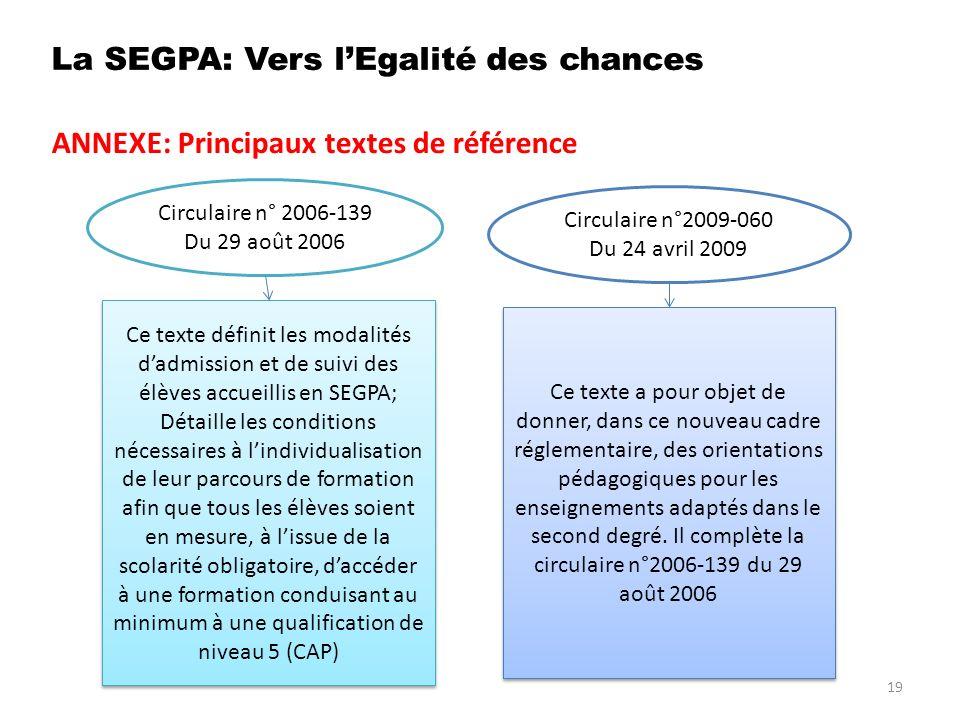ANNEXE: Principaux textes de référence 19 Circulaire n° 2006-139 Du 29 août 2006 Circulaire n°2009-060 Du 24 avril 2009 Ce texte définit les modalités