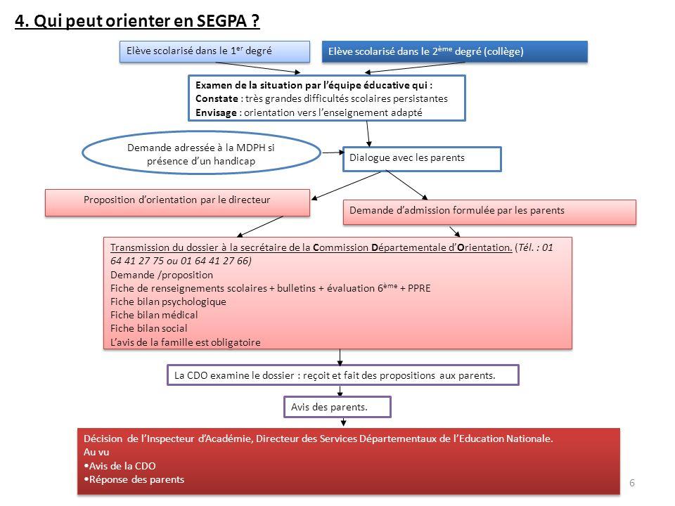 6.Quenseigne- t- on en SEGPA . d. Cest quoi le C ertificat de F ormation G énérale .
