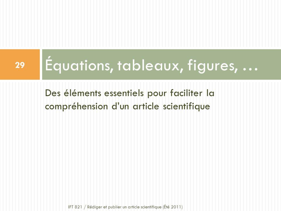Des éléments essentiels pour faciliter la compréhension dun article scientifique Équations, tableaux, figures, … 29 IFT 821 / Rédiger et publier un article scientifique (Été 2011)