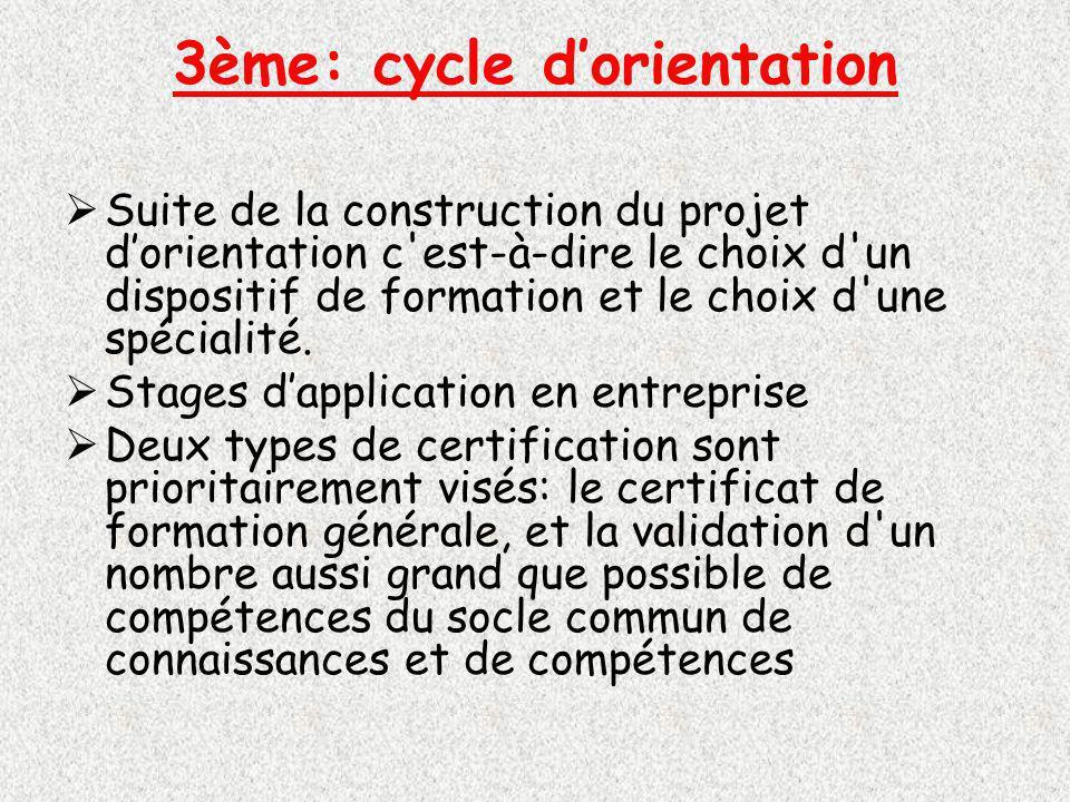 3ème: cycle dorientation Suite de la construction du projet dorientation c est-à-dire le choix d un dispositif de formation et le choix d une spécialité.