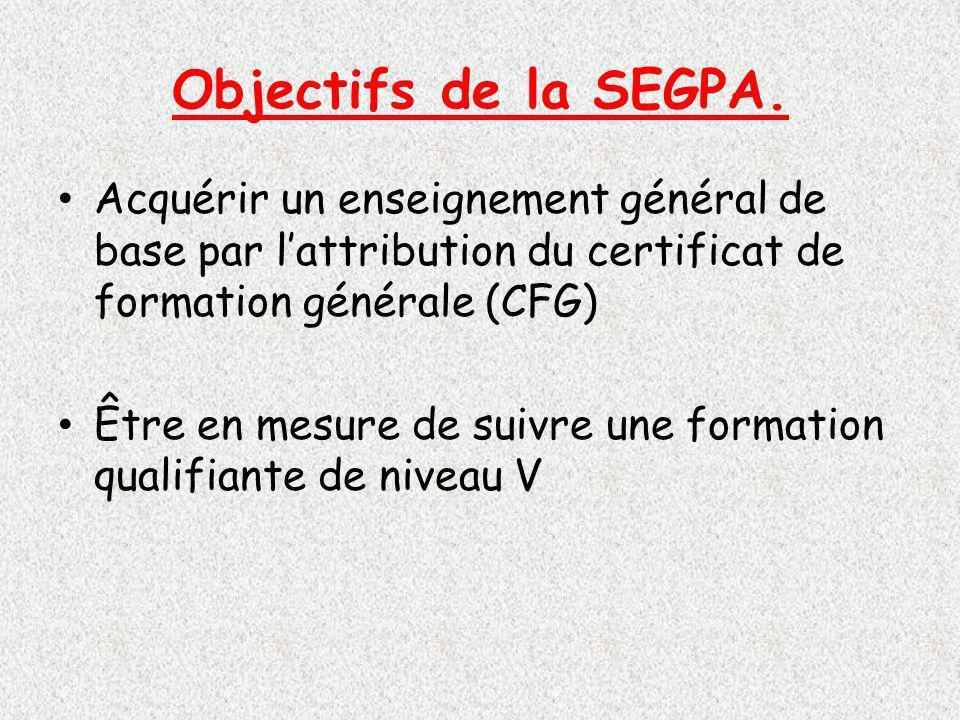 La scolarité en SEGPA Les élèves scolarisés en SEGPA suivent les cycles du collège comme tous les élèves : cycle d adaptation en 6 ème, cycle central en 5 ème et 4 ème, cycle d orientation en 3 ème.
