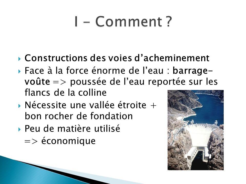 Constructions des voies dacheminement Face à la force énorme de leau : barrage- voûte => poussée de leau reportée sur les flancs de la colline Nécessi