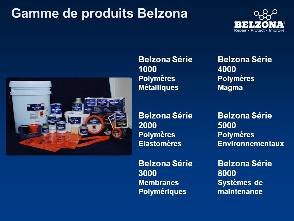 Gamme de produits Belzona Belzona Série 1000 Polymères Métalliques Belzona Série 4000 Polymères Magma Belzona Série 2000 Polymères Elastomères Belzona