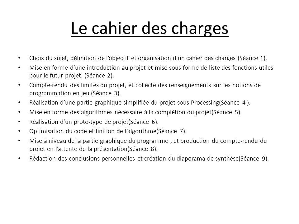 Le cahier des charges Choix du sujet, définition de lobjectif et organisation dun cahier des charges (Séance 1).