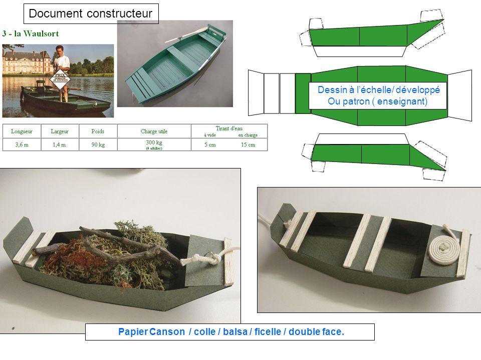 Dessin à léchelle/ développé Ou patron ( enseignant) Papier Canson / colle / balsa / ficelle / double face. Document constructeur