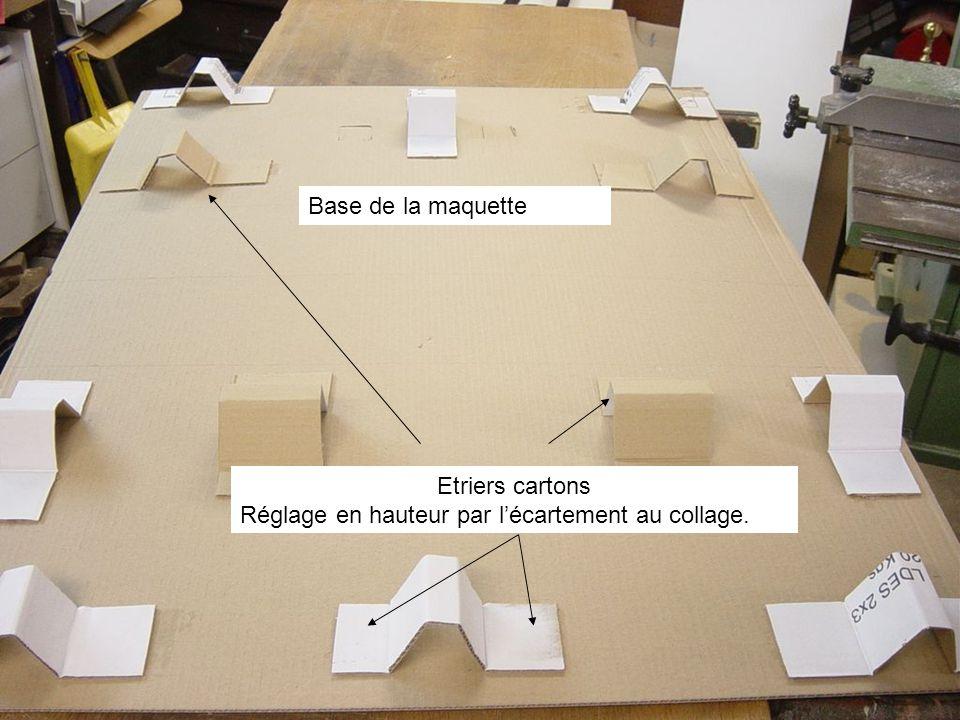 Base de la maquette Etriers cartons Réglage en hauteur par lécartement au collage.