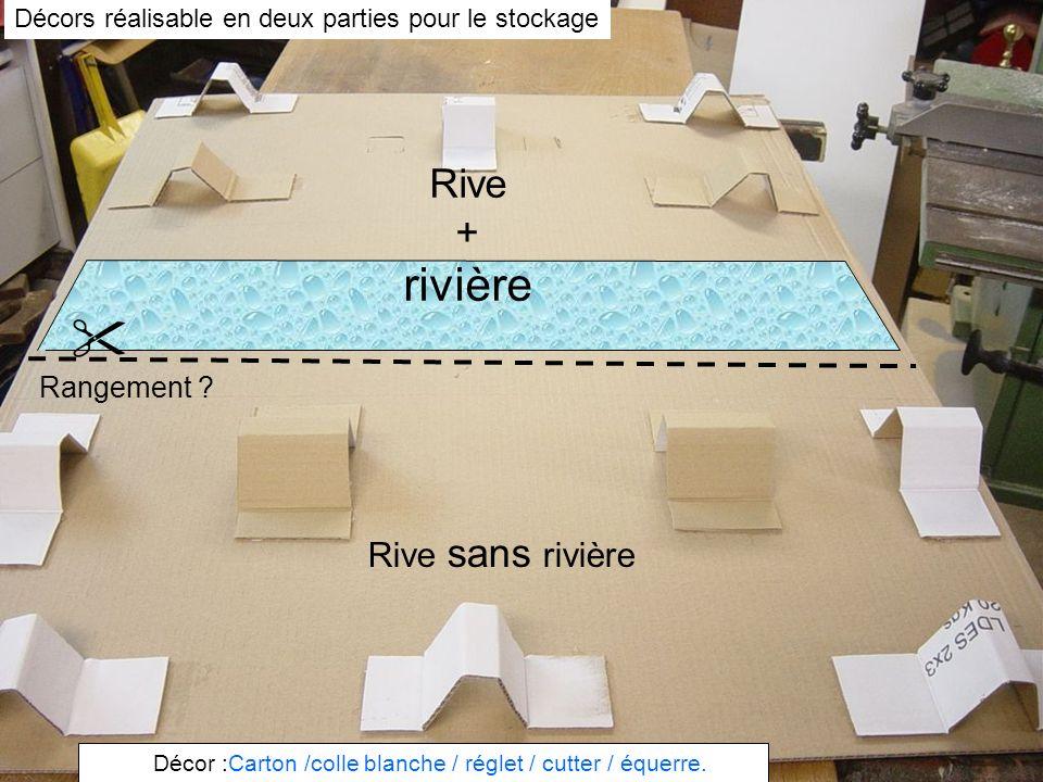 Rive sans rivière Décor :Carton /colle blanche / réglet / cutter / équerre. Rive + rivière Rangement ? Décors réalisable en deux parties pour le stock