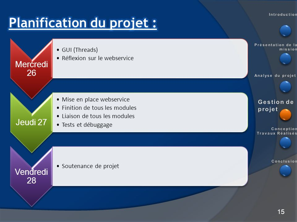 15 Mercredi 26 GUI (Threads) Réflexion sur le webservice Jeudi 27 Mise en place webservice Finition de tous les modules Liaison de tous les modules Te