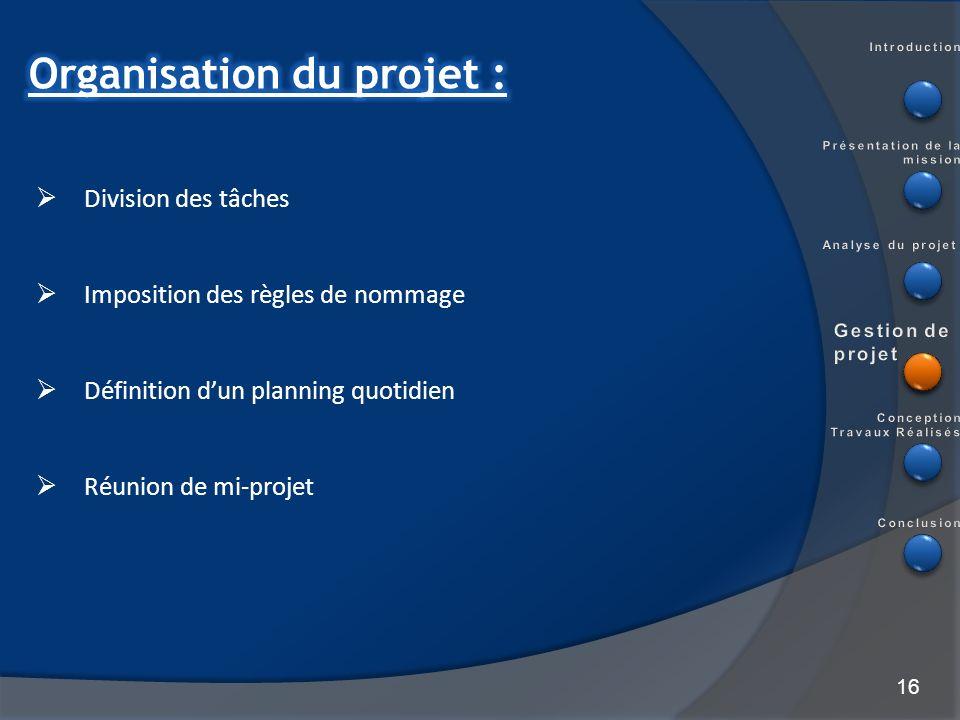 16 Division des tâches Imposition des règles de nommage Définition dun planning quotidien Réunion de mi-projet