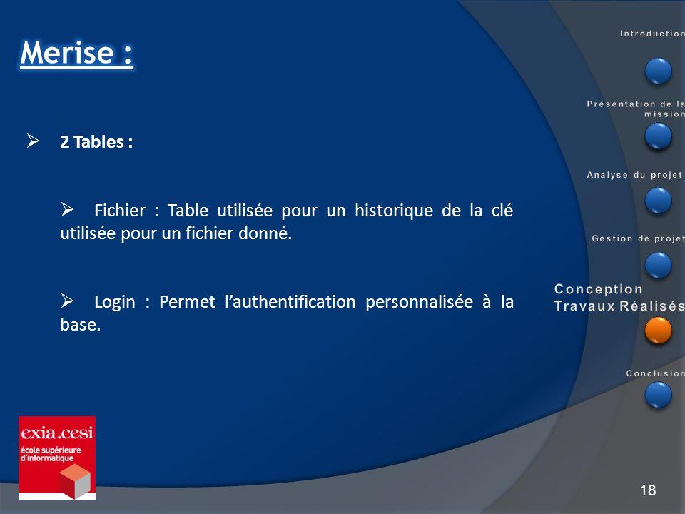 18 2 Tables : Fichier : Table utilisée pour un historique de la clé utilisée pour un fichier donné. Login : Permet lauthentification personnalisée à l