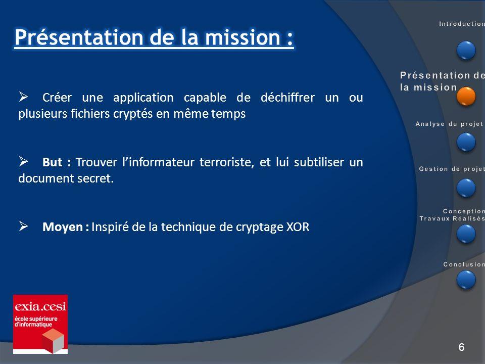 6 Créer une application capable de déchiffrer un ou plusieurs fichiers cryptés en même temps But : Trouver linformateur terroriste, et lui subtiliser