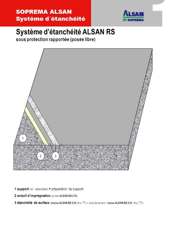 1 support (ici : absorbant) + préparation du support 2 enduit dimprégnation ( primer ALSAN RS 276) 3 étanchéité de surface (résine ALSAN RS 230 (thix, TT) + voile de renfort + r ésine ALSAN RS 230 (thix, TT)) 4 couche dusure (mortier autolissant ALSAN RS 233) + saupoudrage de sable de quartz 5 couche de finition (finition ALSAN RS 288) 34 1 52 Système détanchéité ALSAN RS avec saupoudrage de sable de quartz et couche de finition SOPREMA ALSAN Système détanchéité