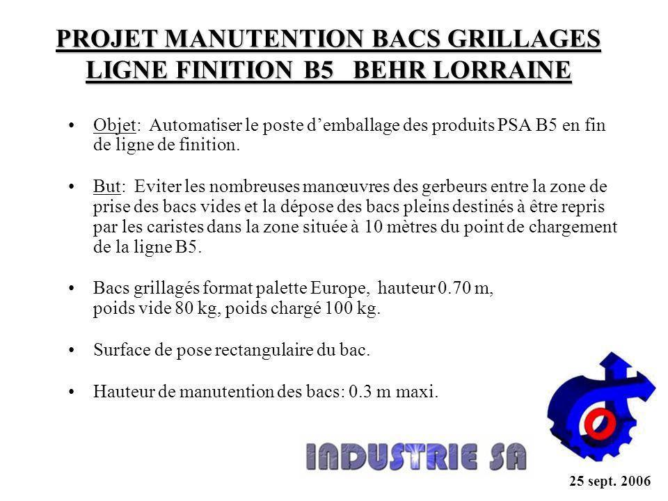 PROJET MANUTENTION BACS GRILLAGES LIGNE FINITION B5 BEHR LORRAINE Objet: Automatiser le poste demballage des produits PSA B5 en fin de ligne de finition.