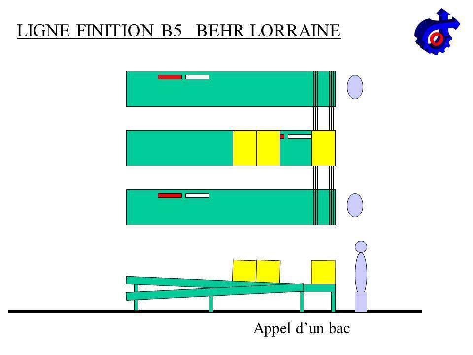LIGNE FINITION B5 BEHR LORRAINE Appel dun bac