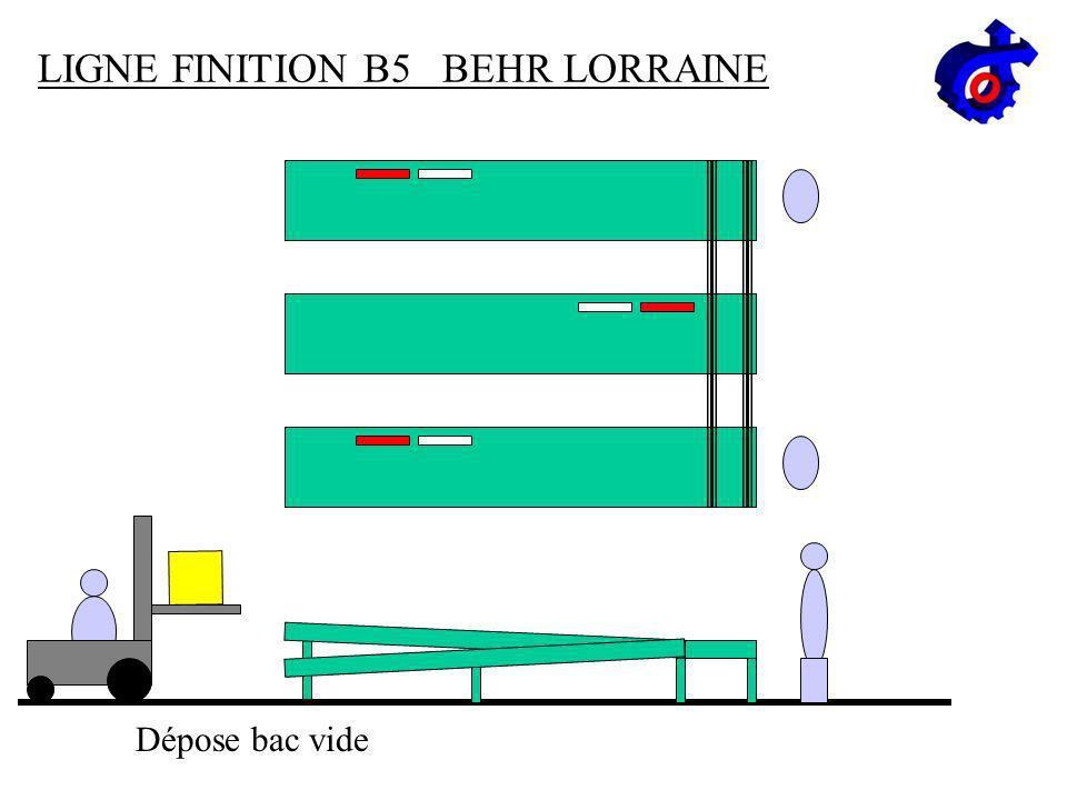 LIGNE FINITION B5 BEHR LORRAINE Évacuation du bac Chargement Poste 2 Chargement Poste 1