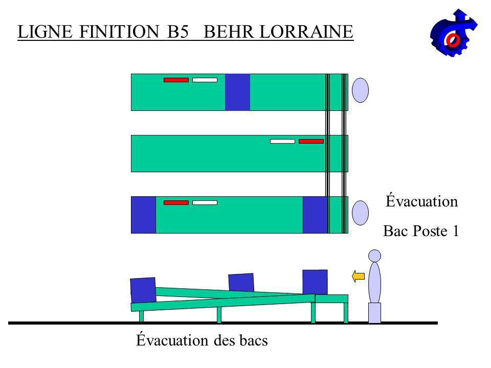 LIGNE FINITION B5 BEHR LORRAINE Évacuation des bacs Évacuation Bac Poste 1