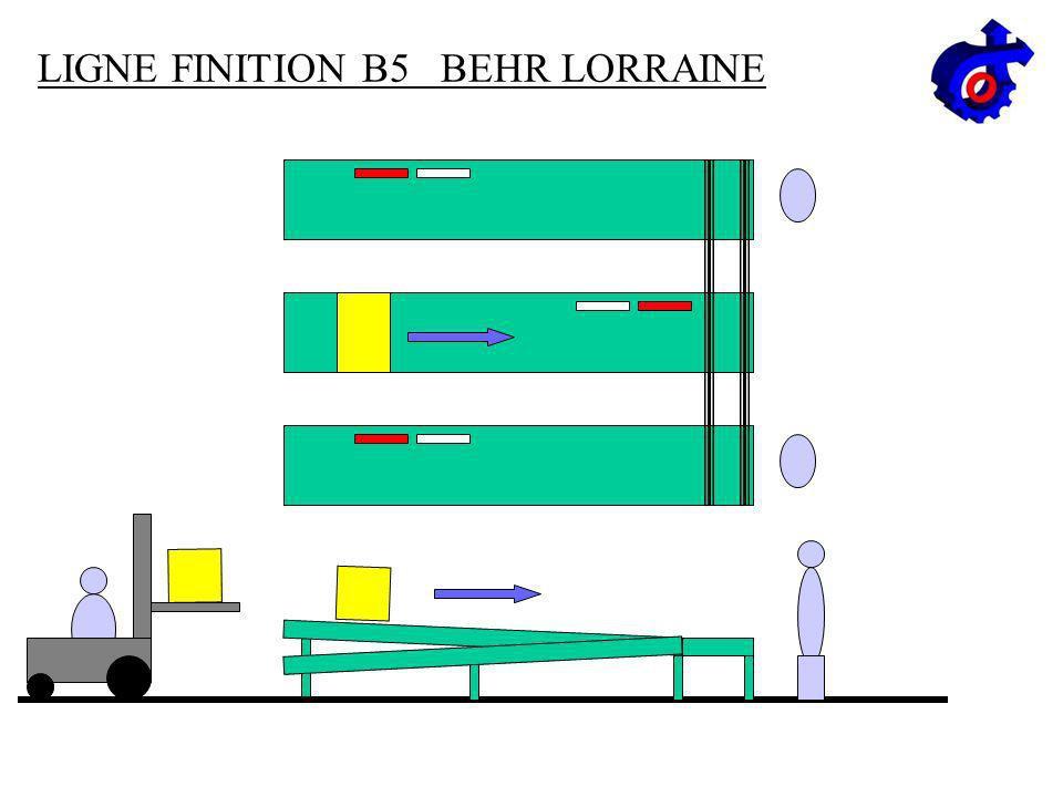 LIGNE FINITION B5 BEHR LORRAINE Enlèvement dun bac