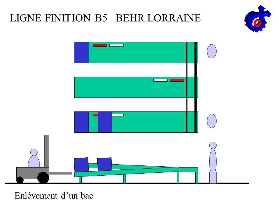 LIGNE FINITION B5 BEHR LORRAINE Évacuation des bacs