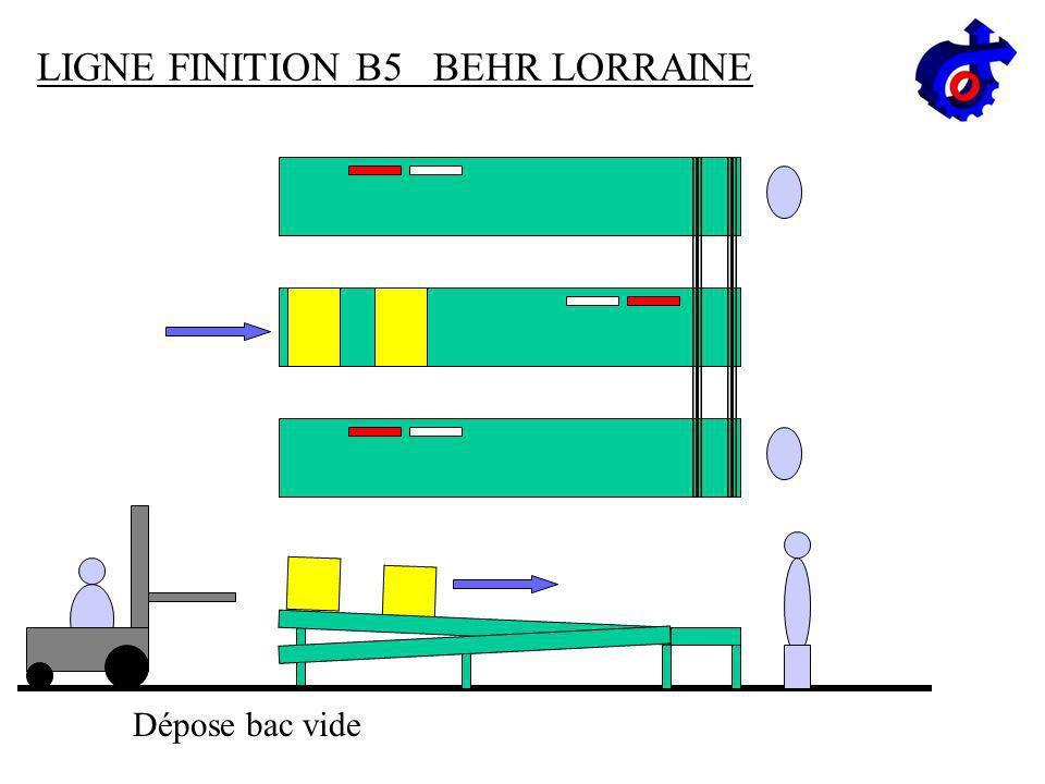 LIGNE FINITION B5 BEHR LORRAINE Évacuation des bacs Chargement Poste 1